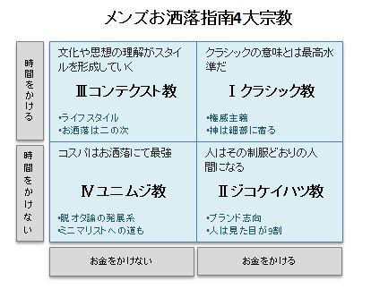 お洒落指南4大宗教.jpg