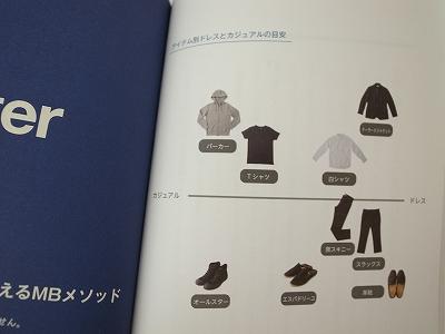 ドレスとカジュアル.jpg